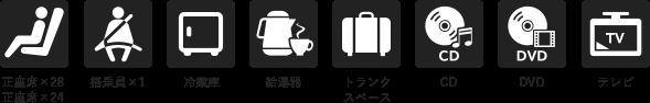 melpha-equipment